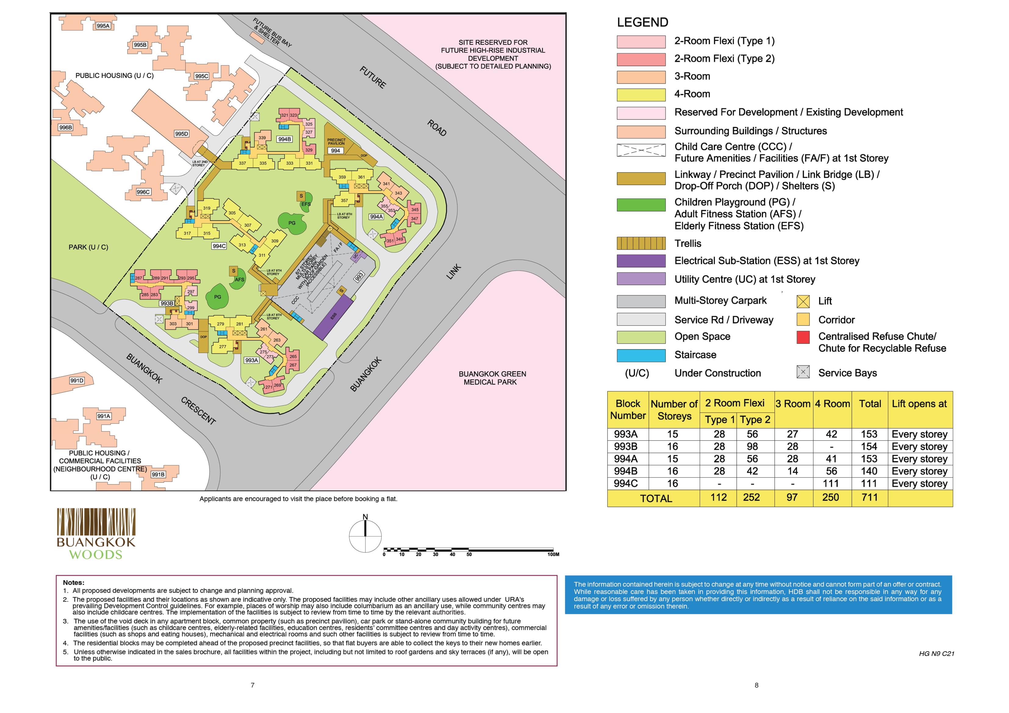 Buangkok Woods Site Plan