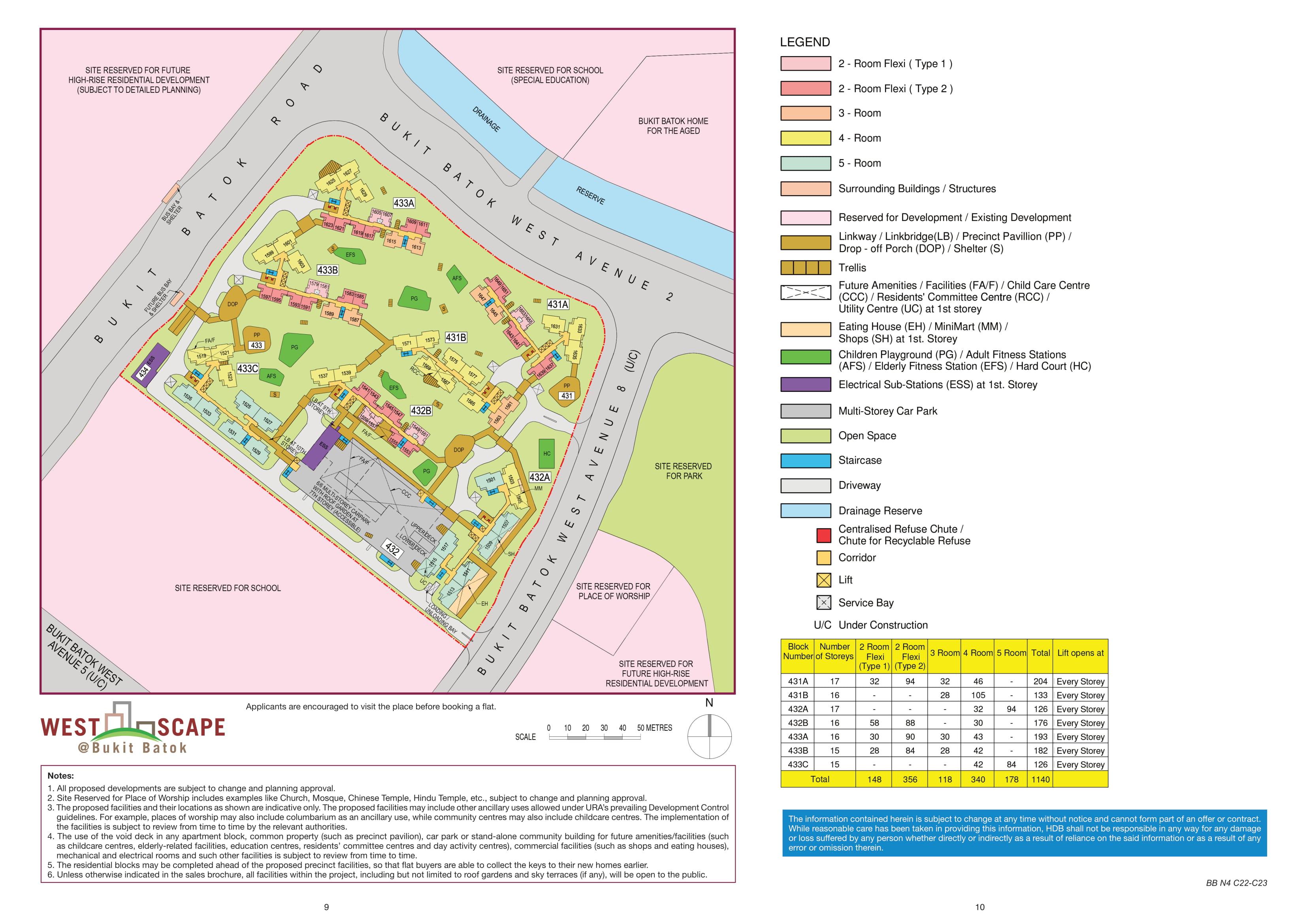 West Scape @ Bukit Batok Site Plan