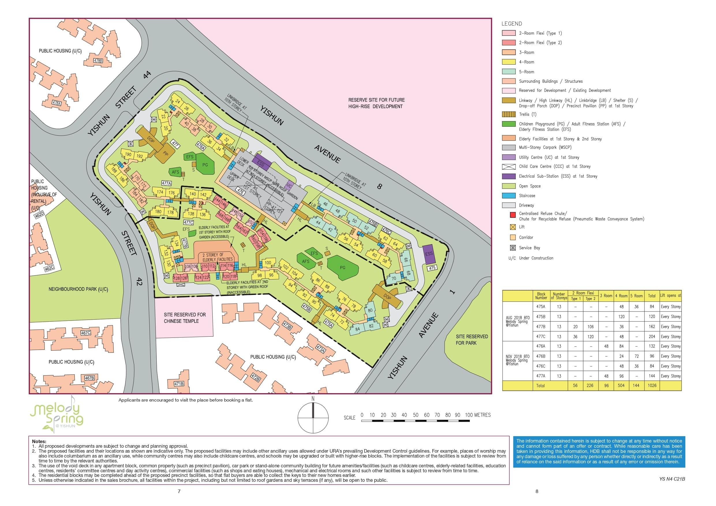 Melody Spring @ Yishun Site Plan