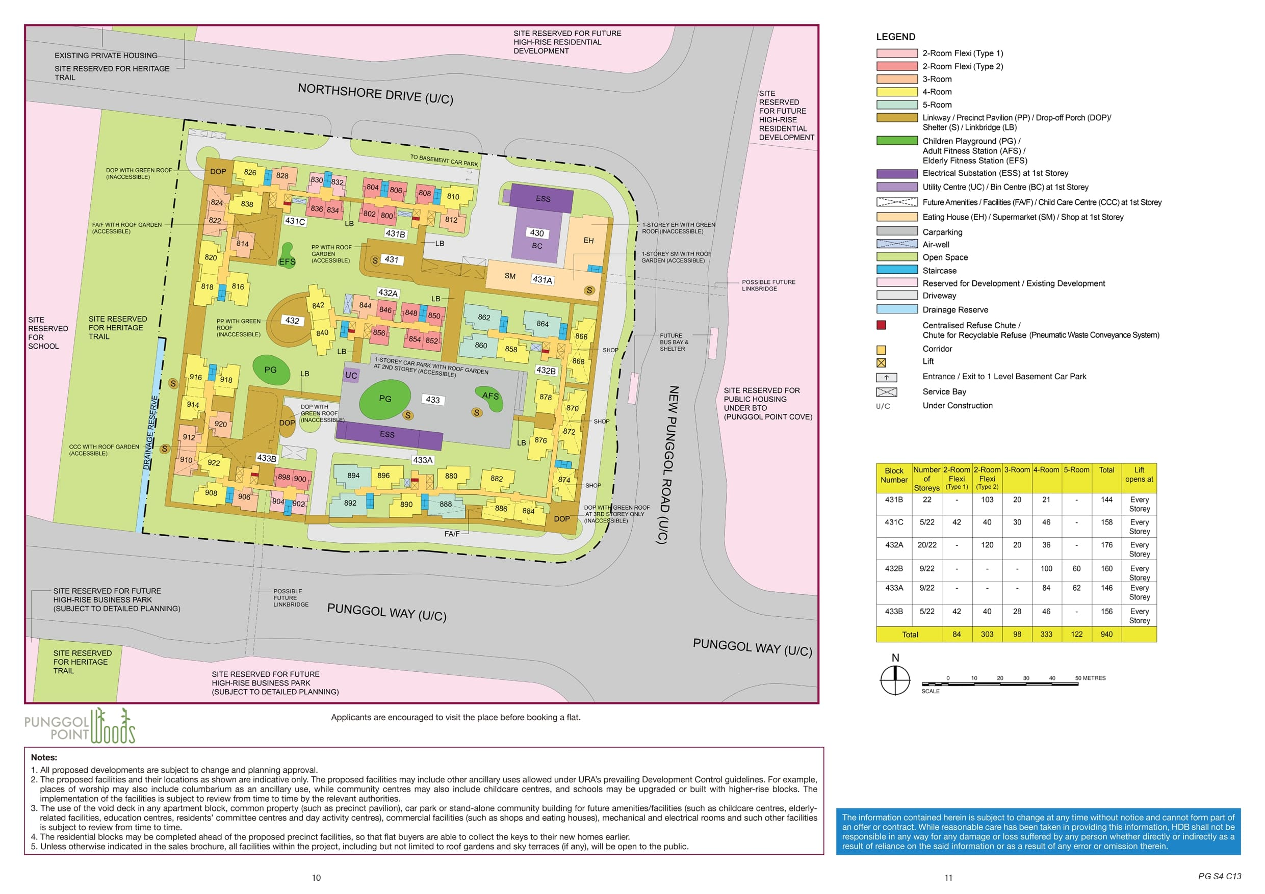 Punggol Point Woods Site Plan