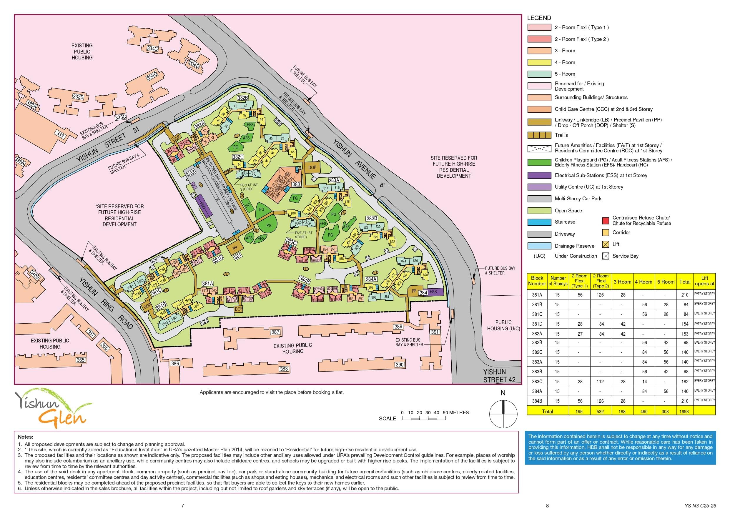 Yishun Glen Site Plan