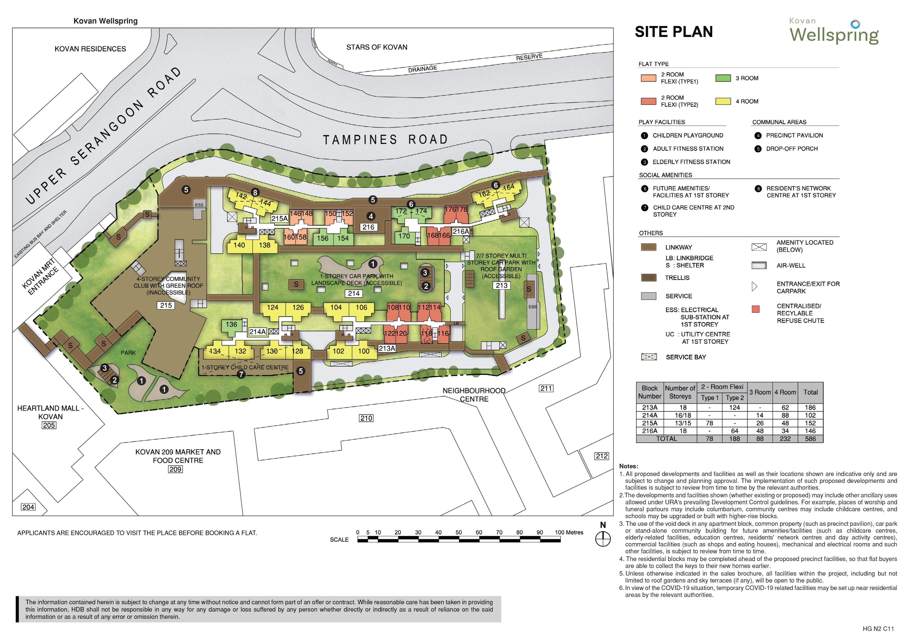 Kovan Wellspring Site Plan