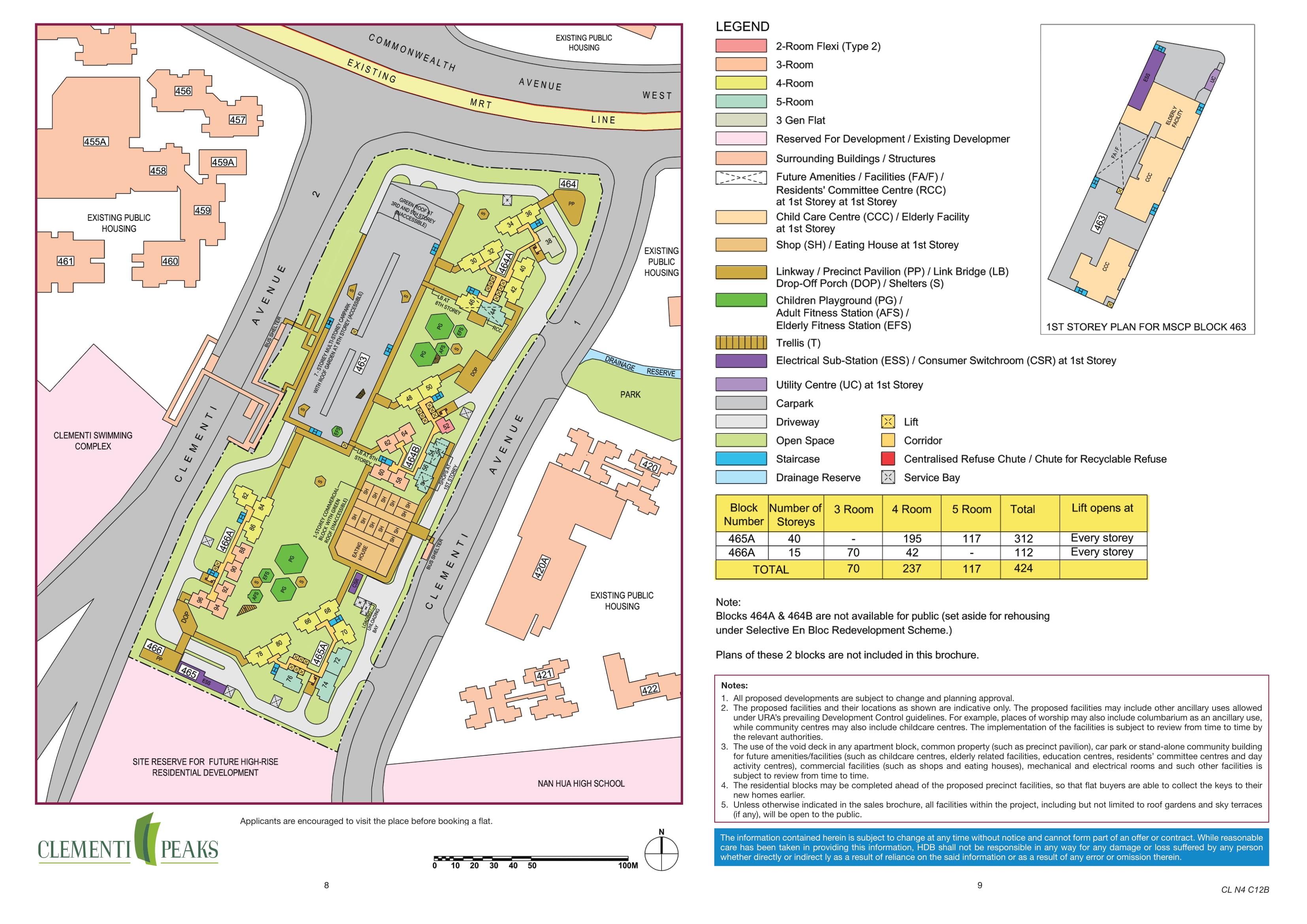 Clementi Peaks Site Plan