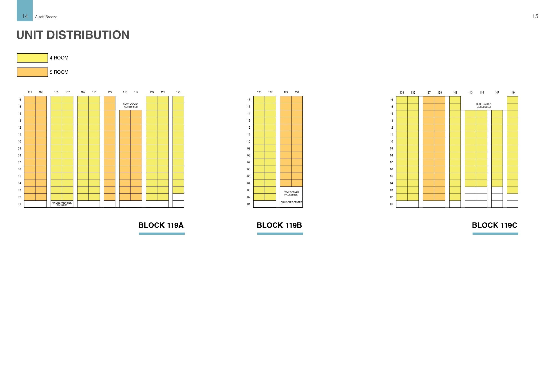 Alkaff Breeze unit distribution
