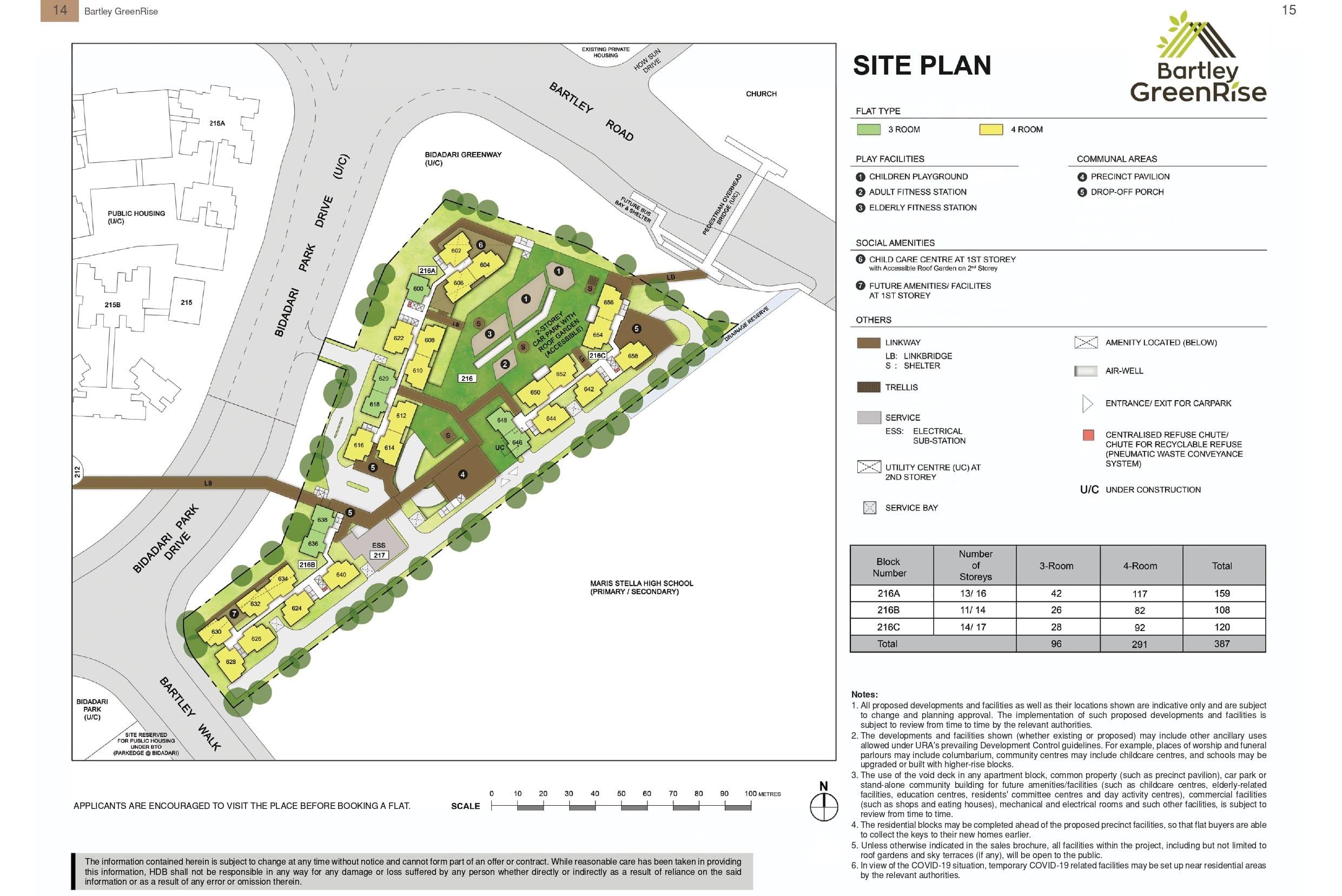 Bartley GreenRise site plan
