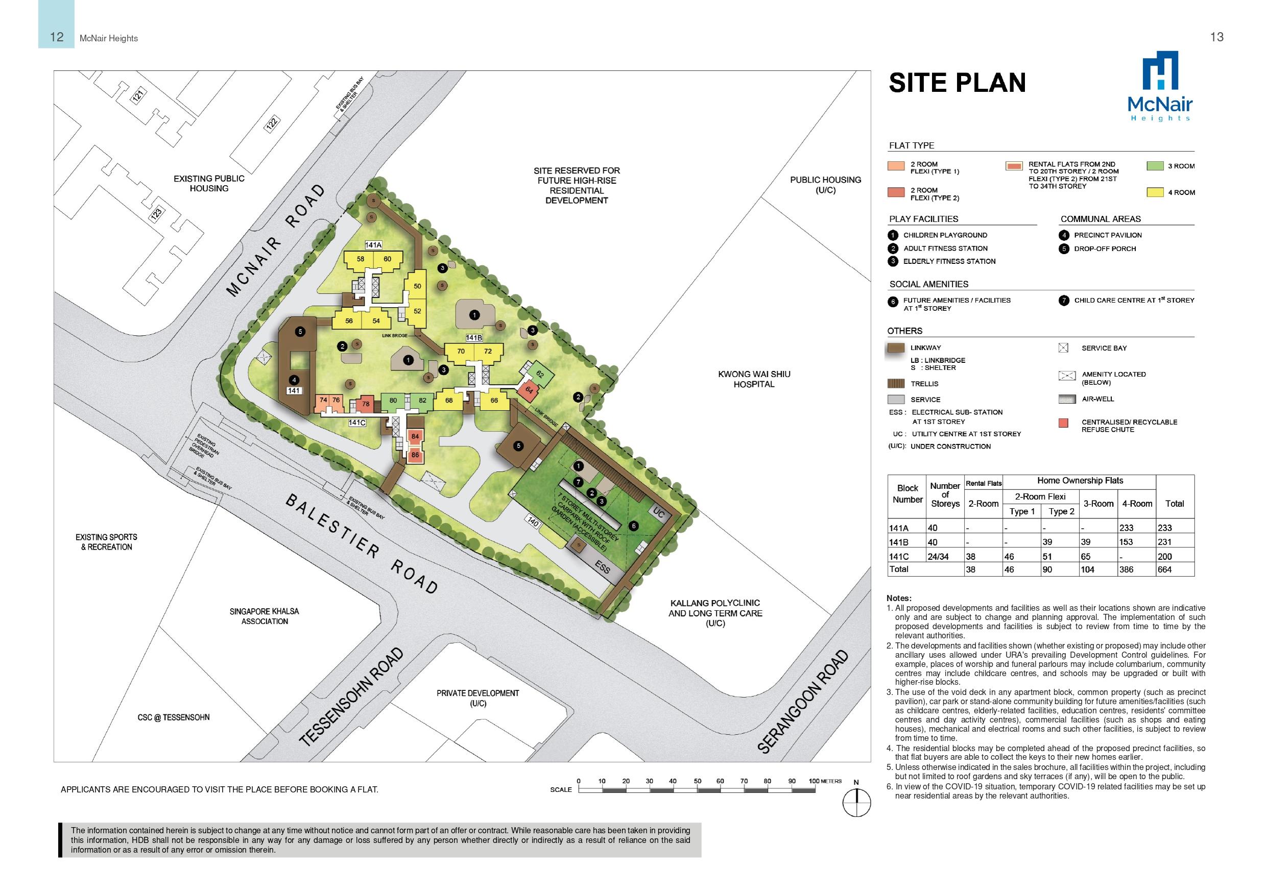 McNair Heights Site Plan