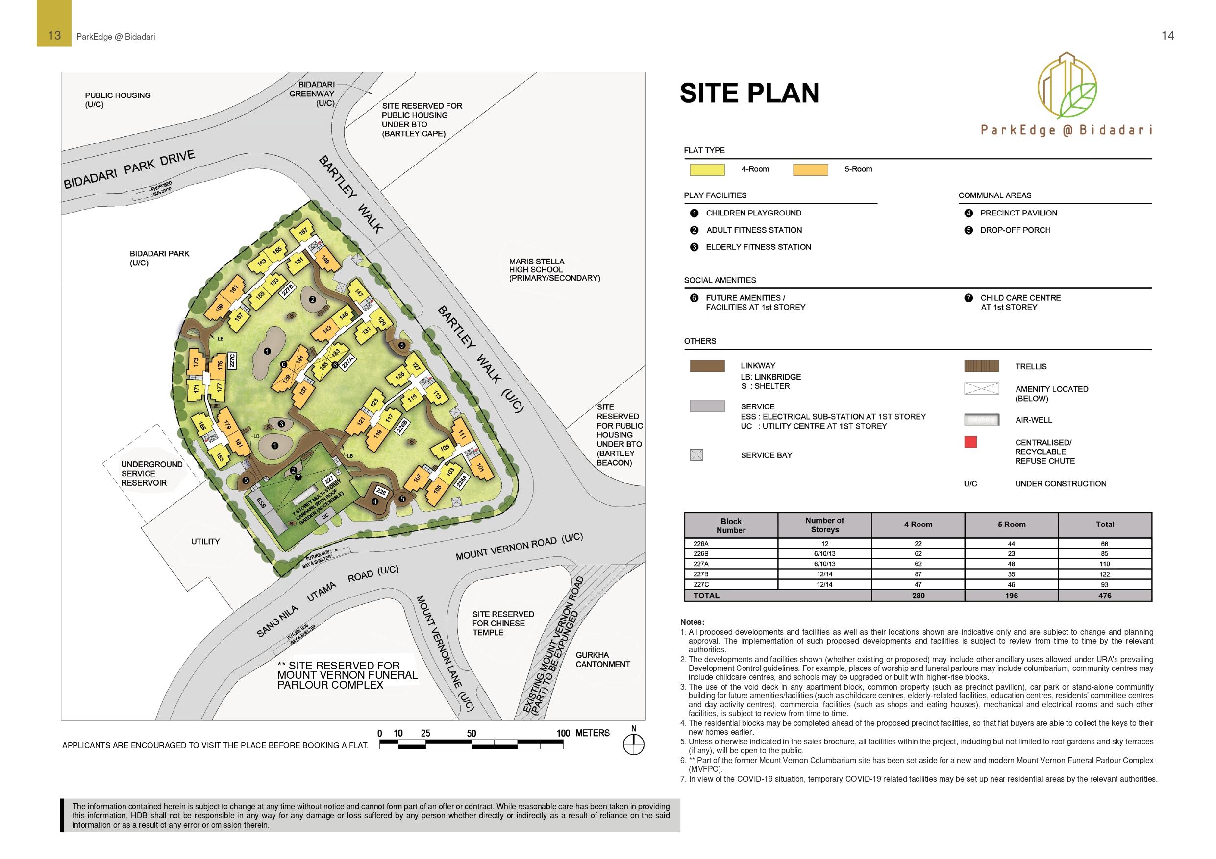 ParkEdge @ Bidadari Site Plan