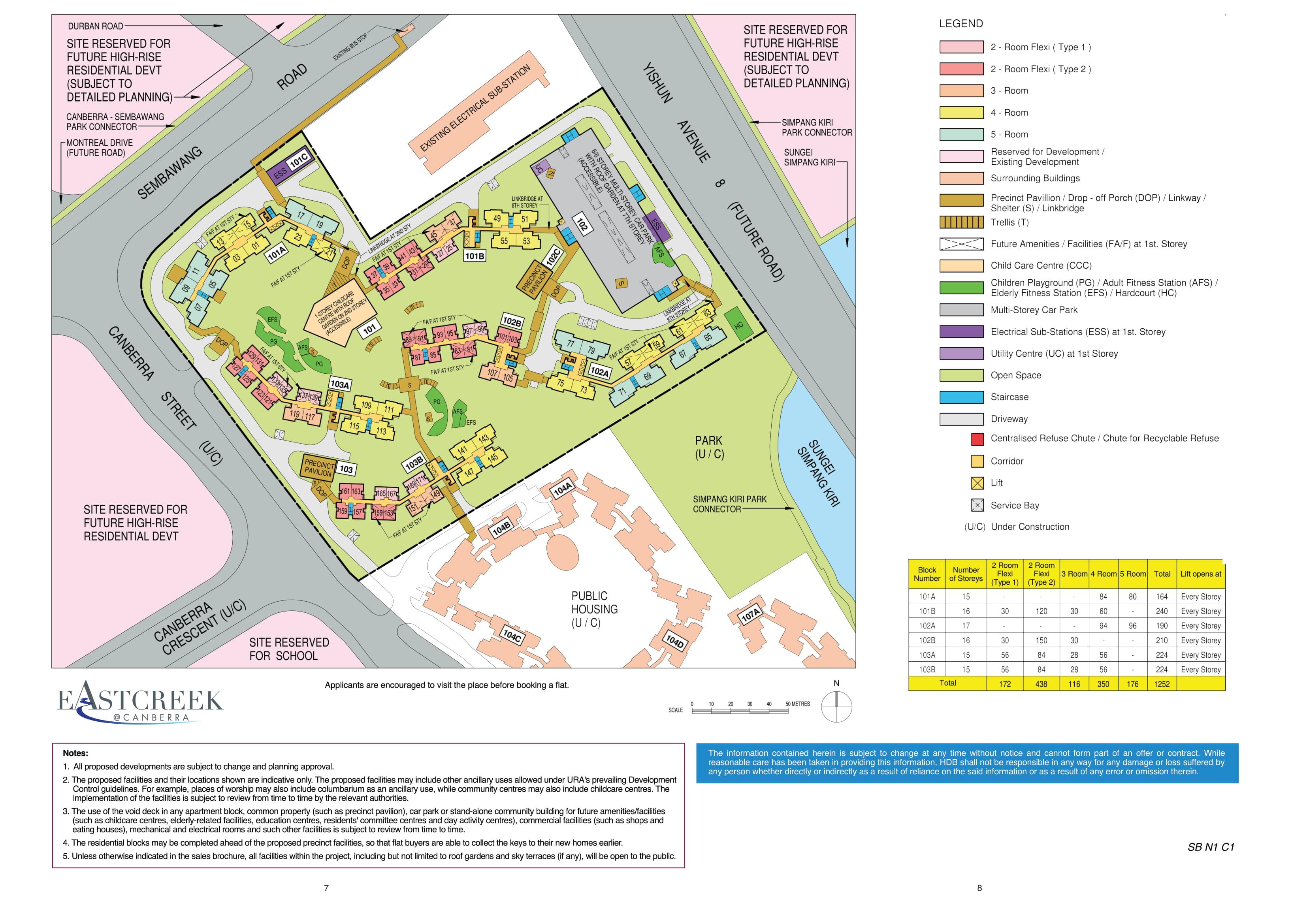 EastCreek @ Canberra Site Plan