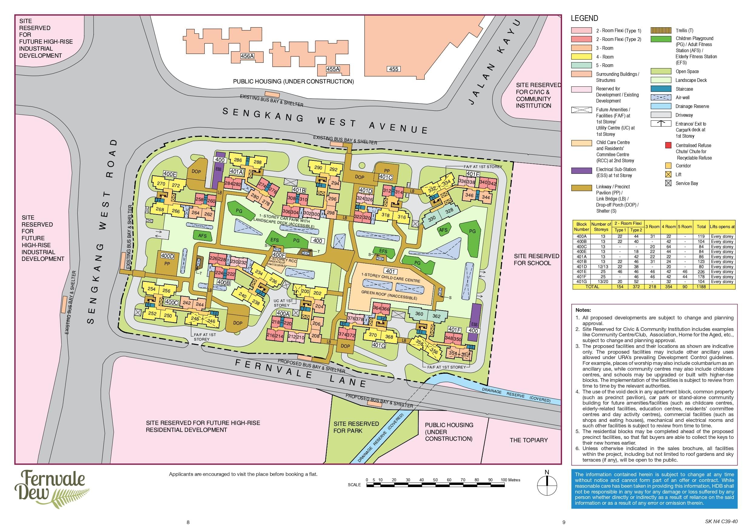 Fernvale Dew Site Plan