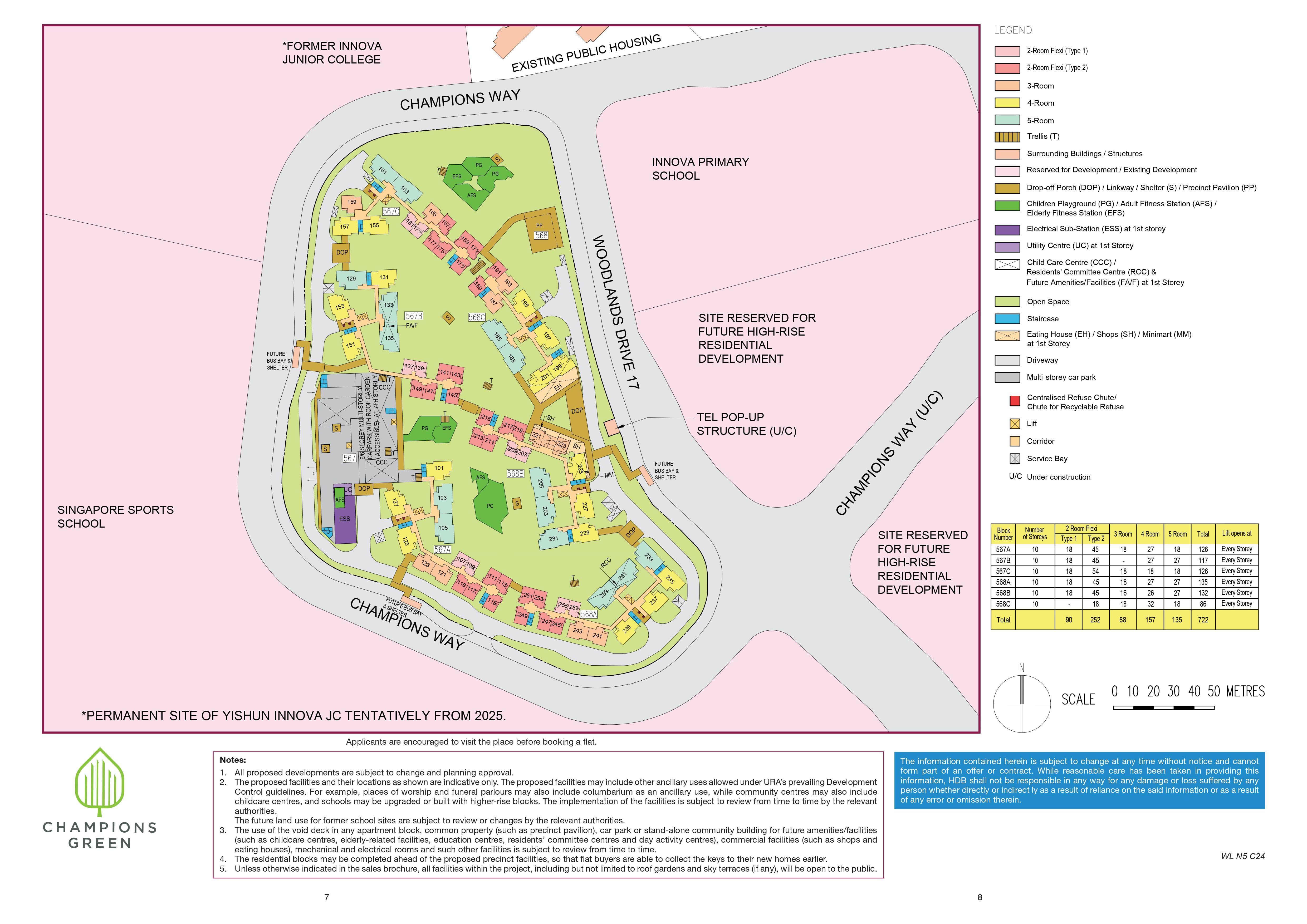 Champions Green Site Plan