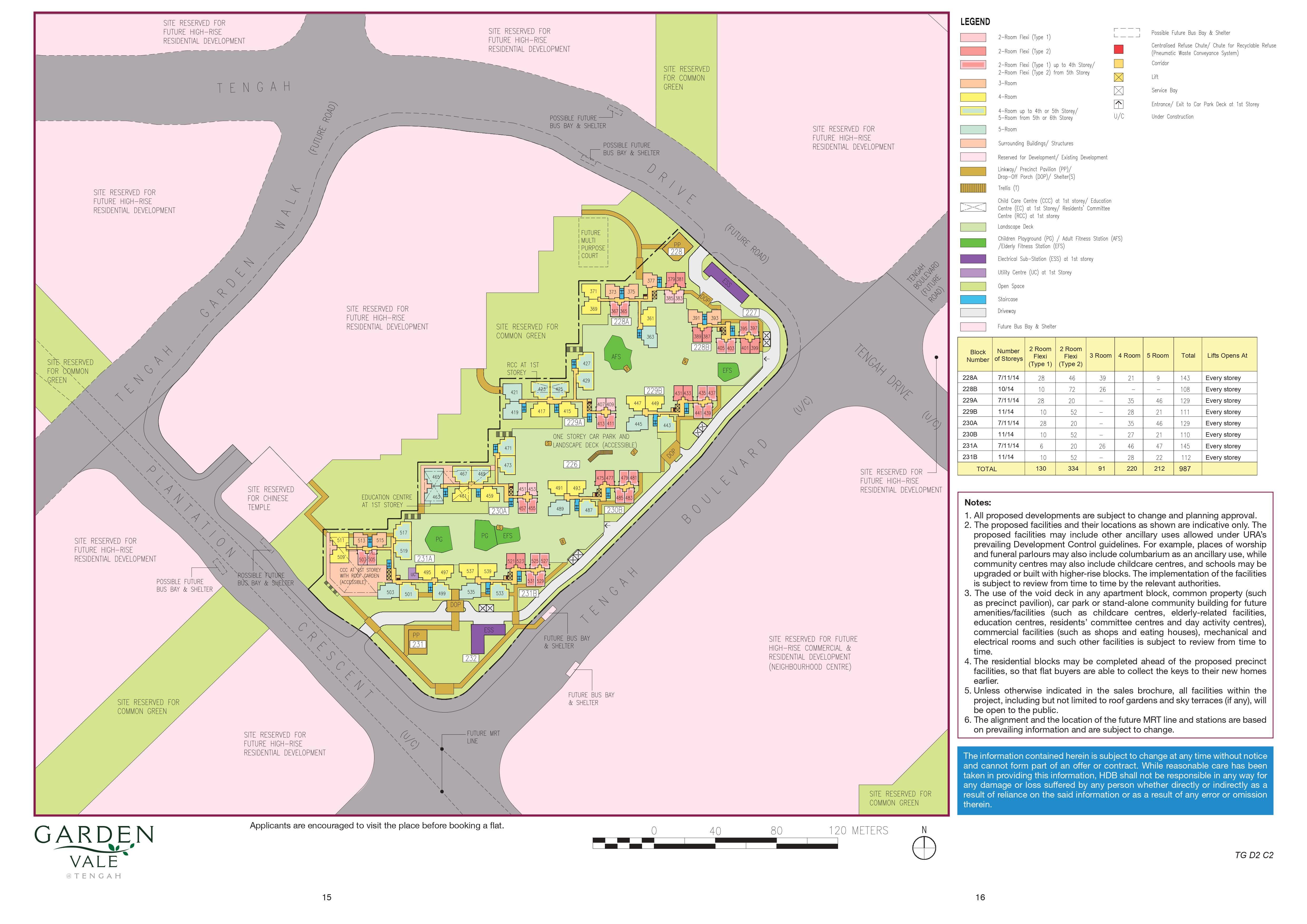 Garden Vale @ Tengah Site Plan