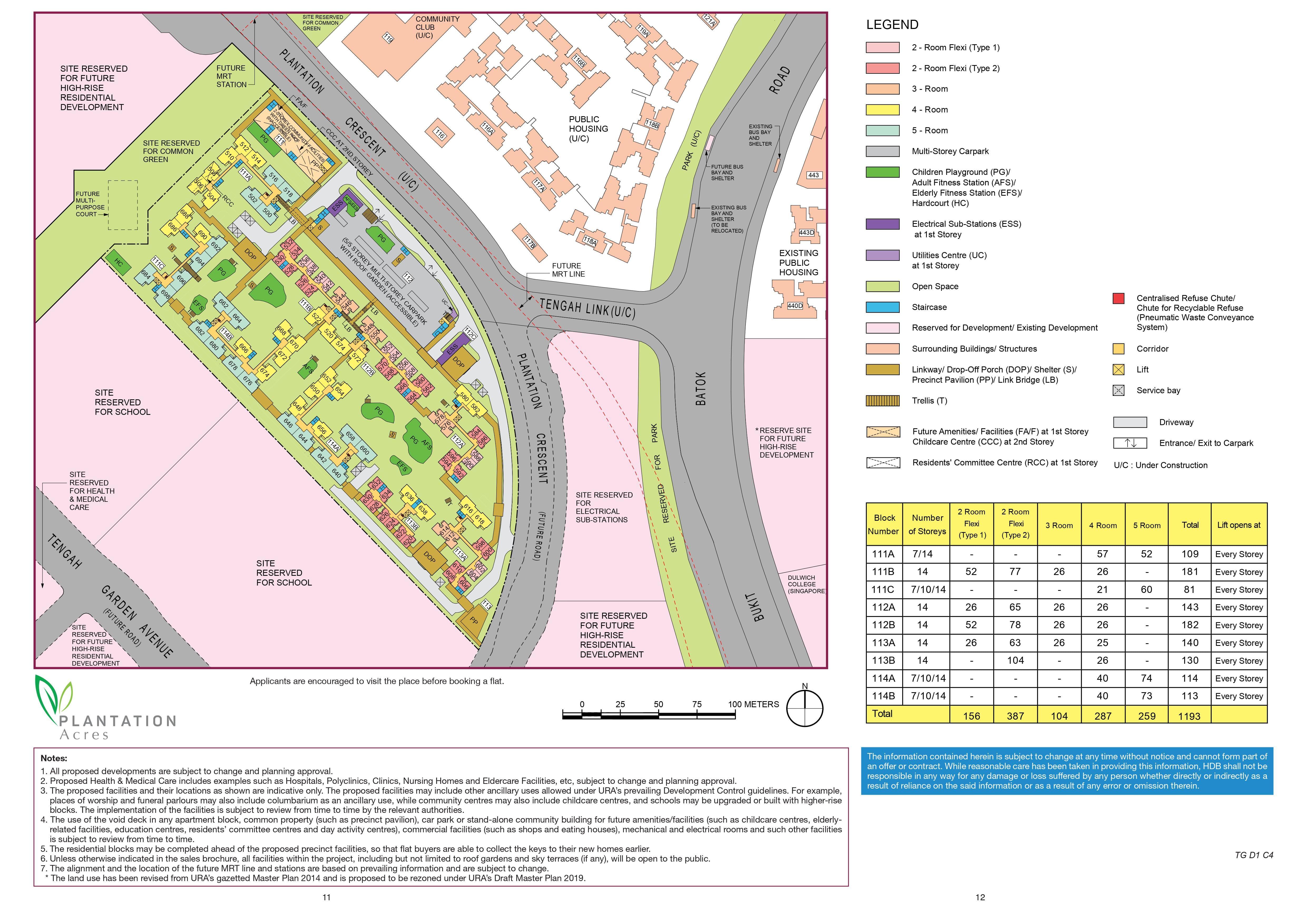 Plantation Acres Site Plan