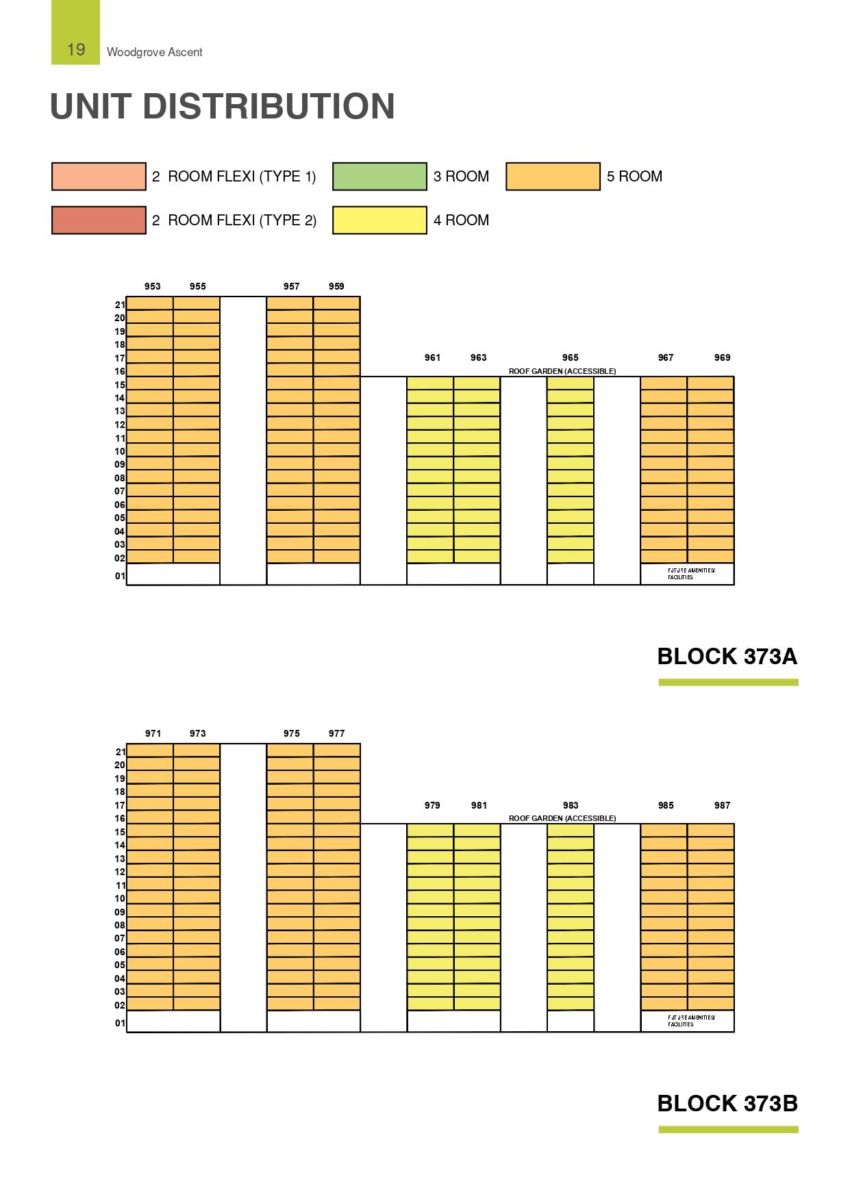 Woodgrove Ascent Unit Distribution 2