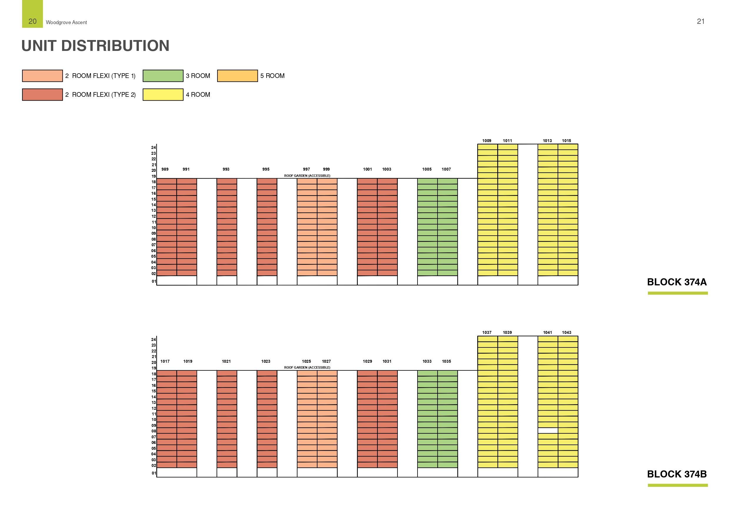 Woodgrove Ascent Unit Distribution 3