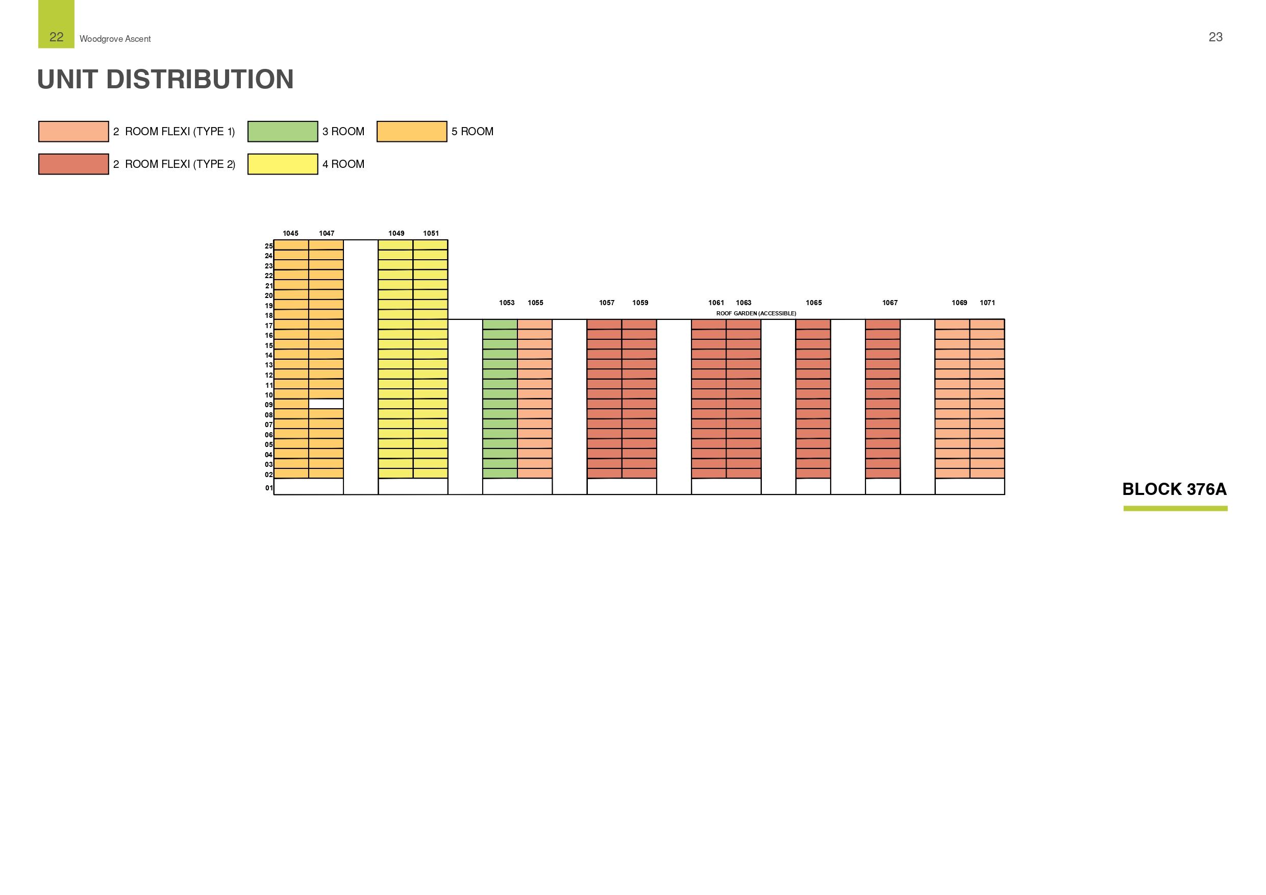 Woodgrove Ascent Unit Distribution 4