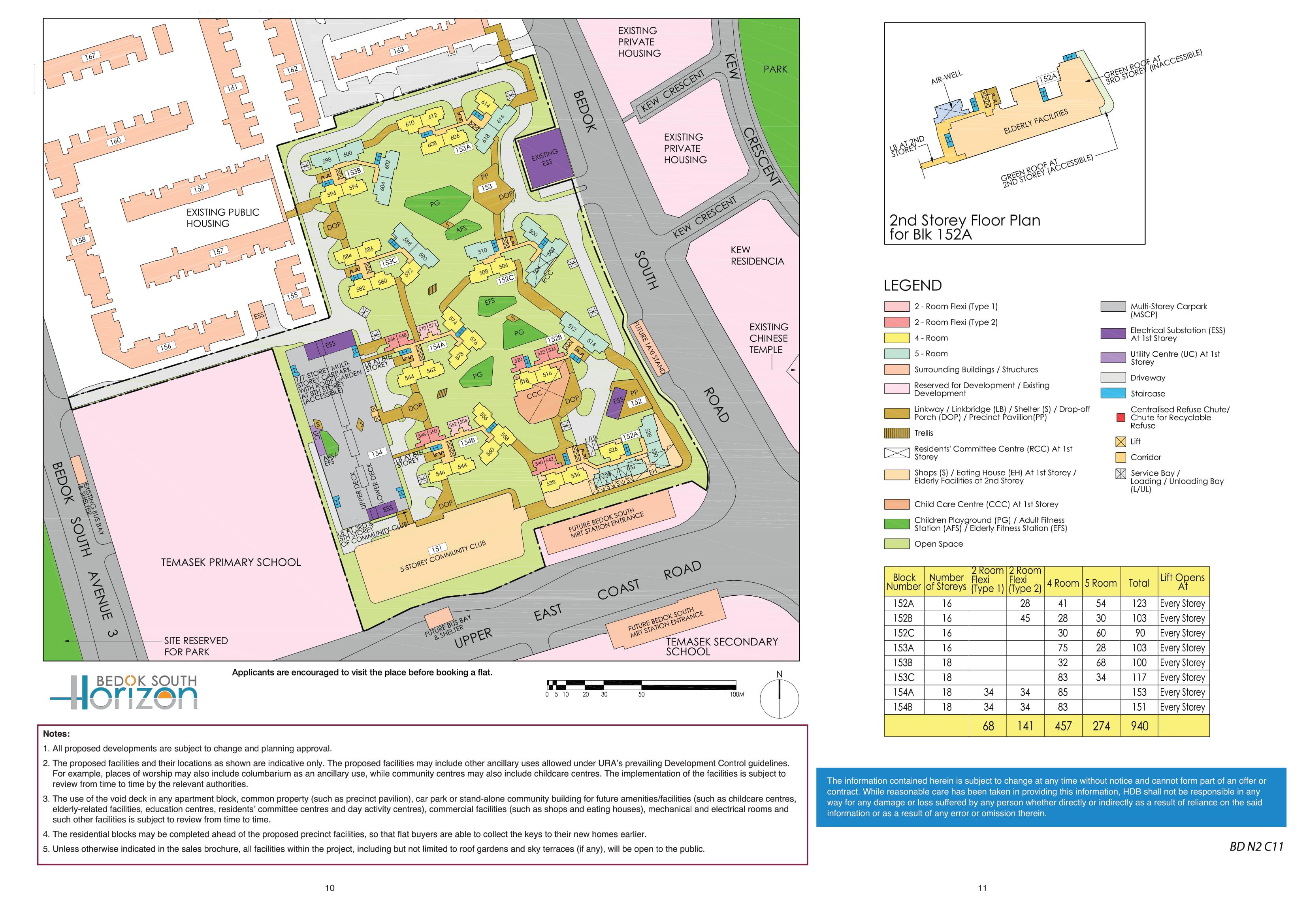 Bedok South Horizon Site Plan