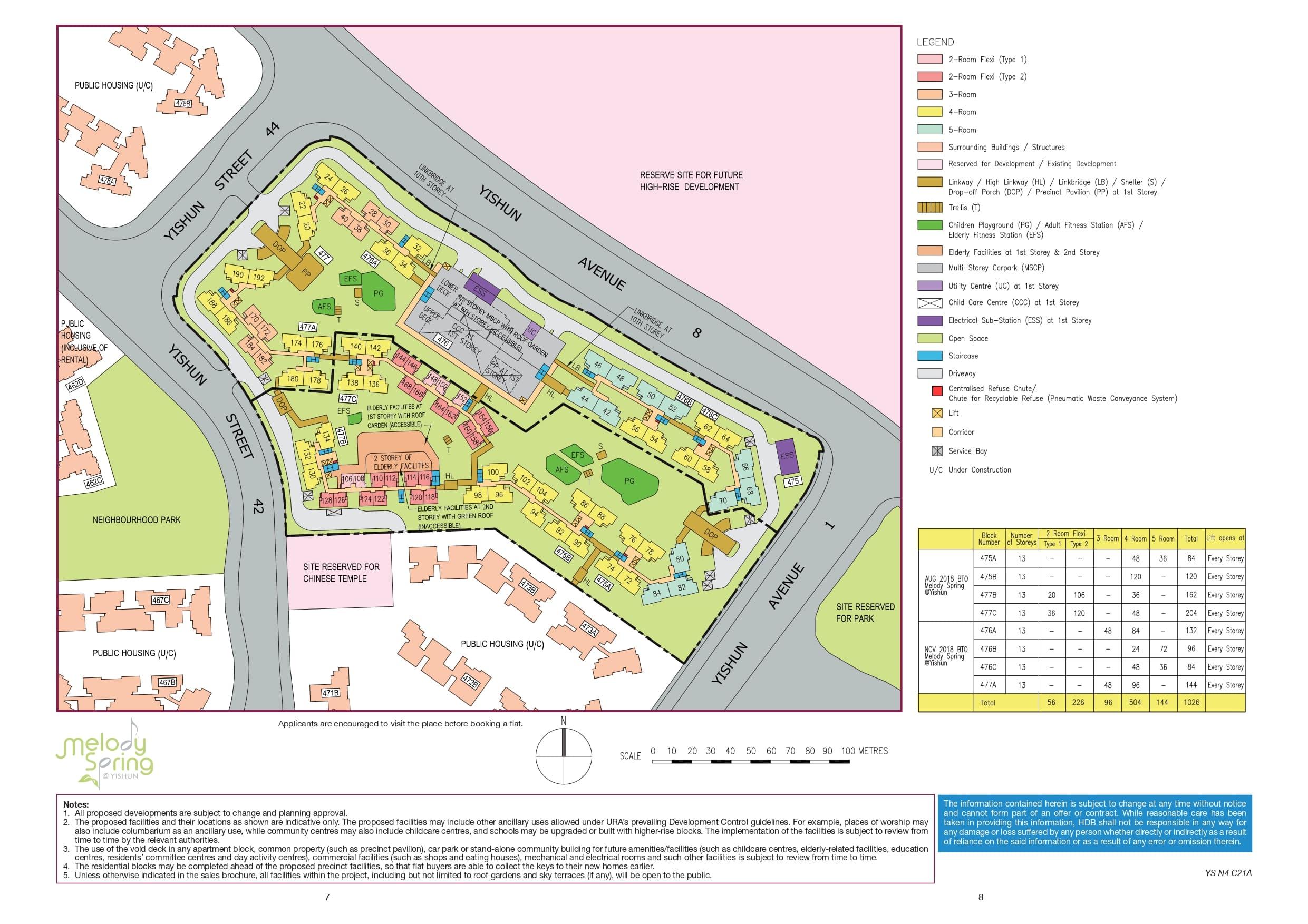 Melody Spring @ Yishun P2 Site Plan