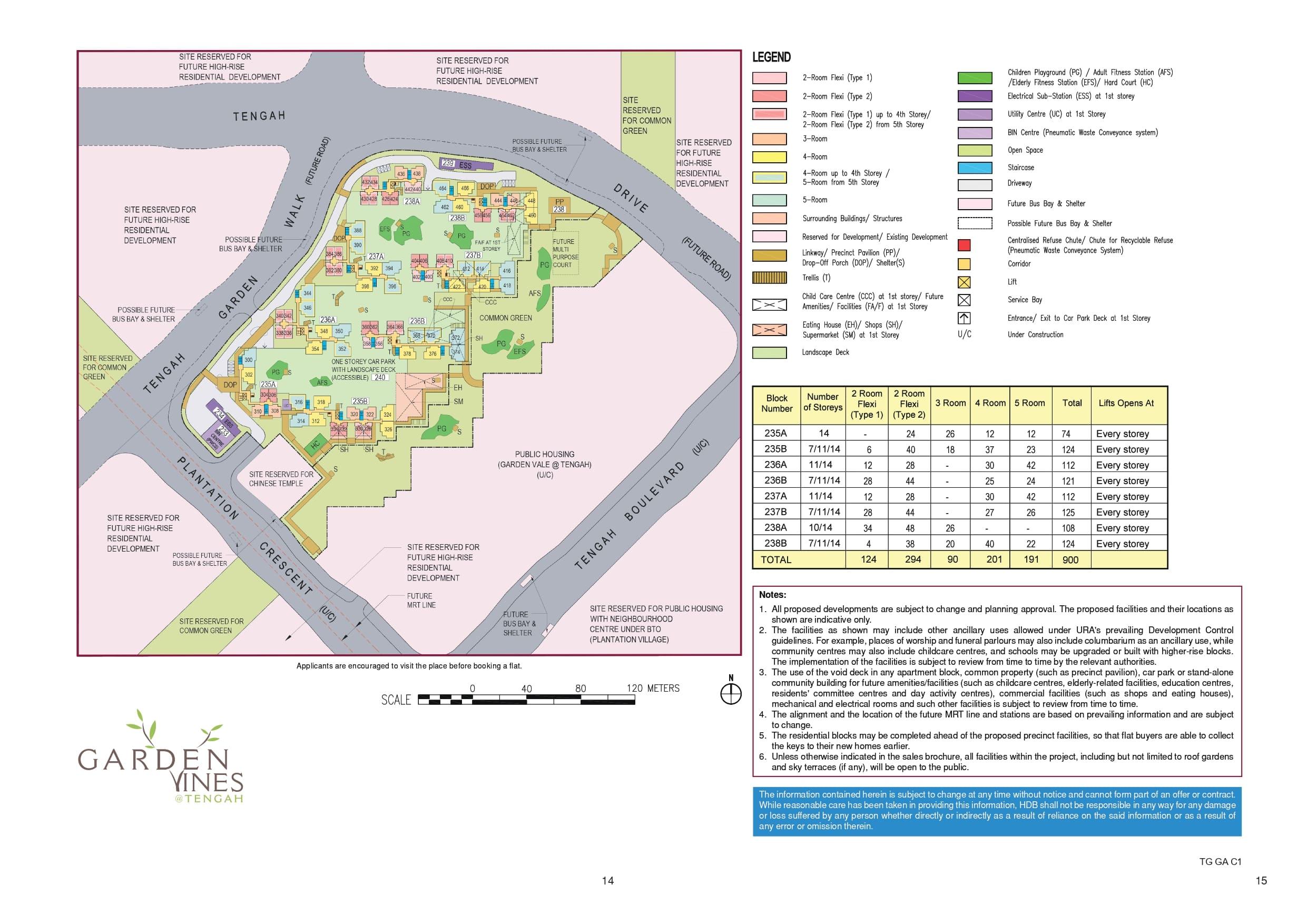 Garden Vines @ Tengah Site Plan