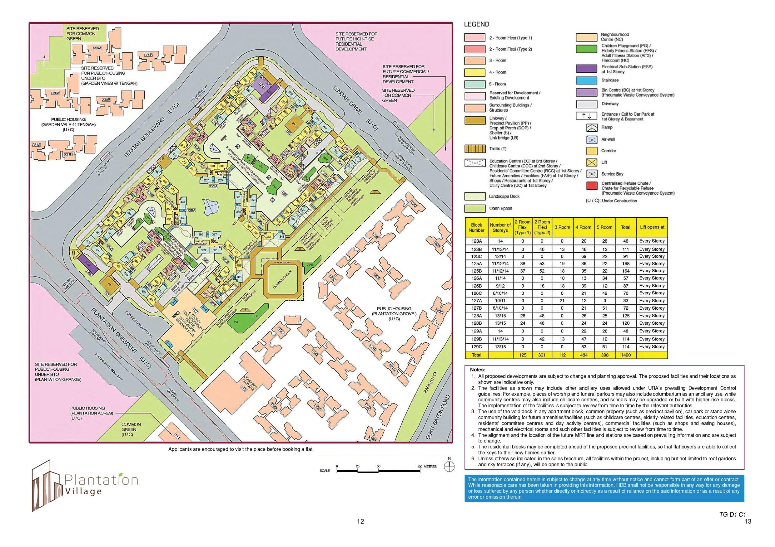 Plantation Village Site Plan