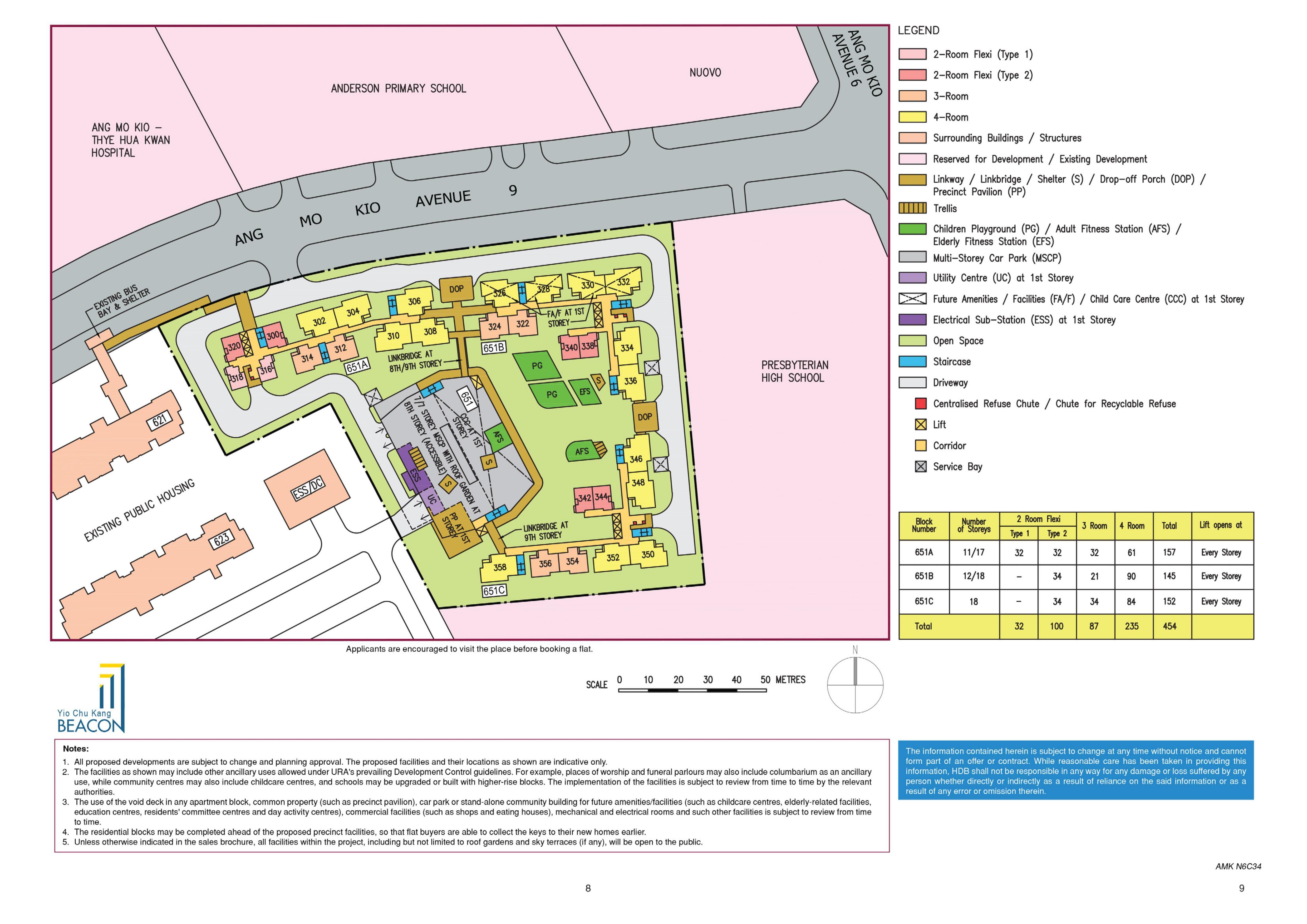 Yio Chu Kang Beacon Site Plan