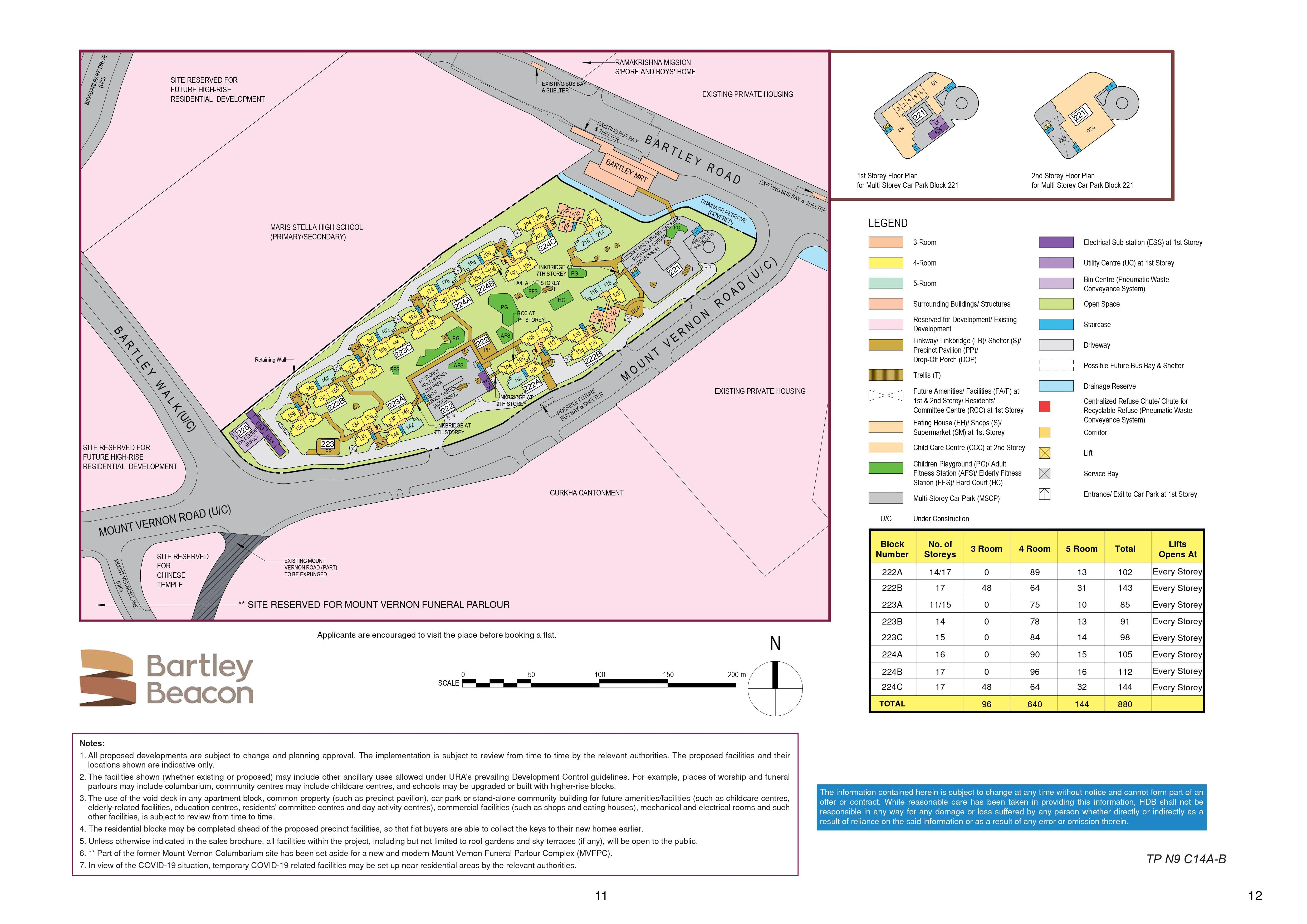 Bartley Beacon Site Plan