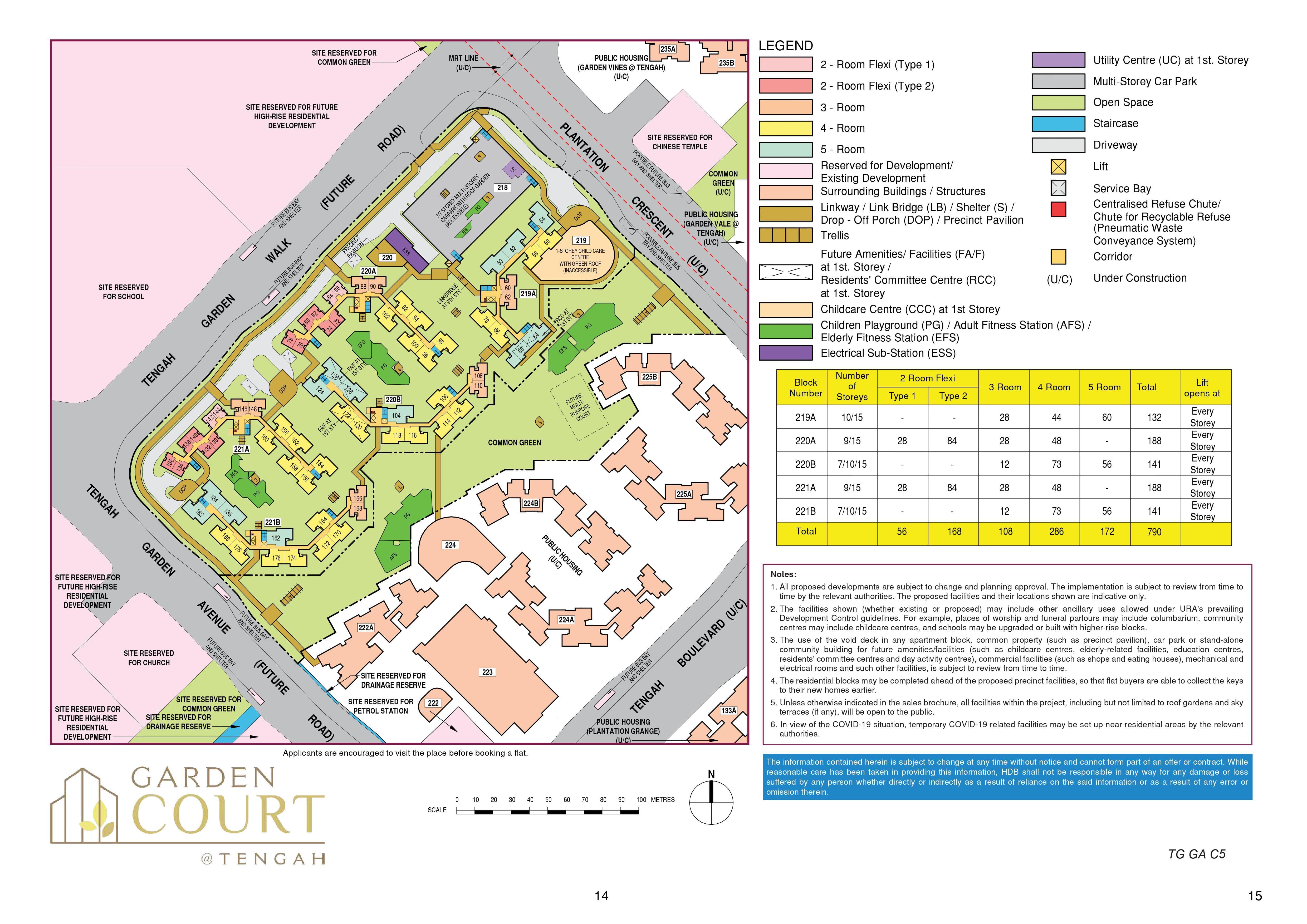 Garden Court @ Tengah Site Plan