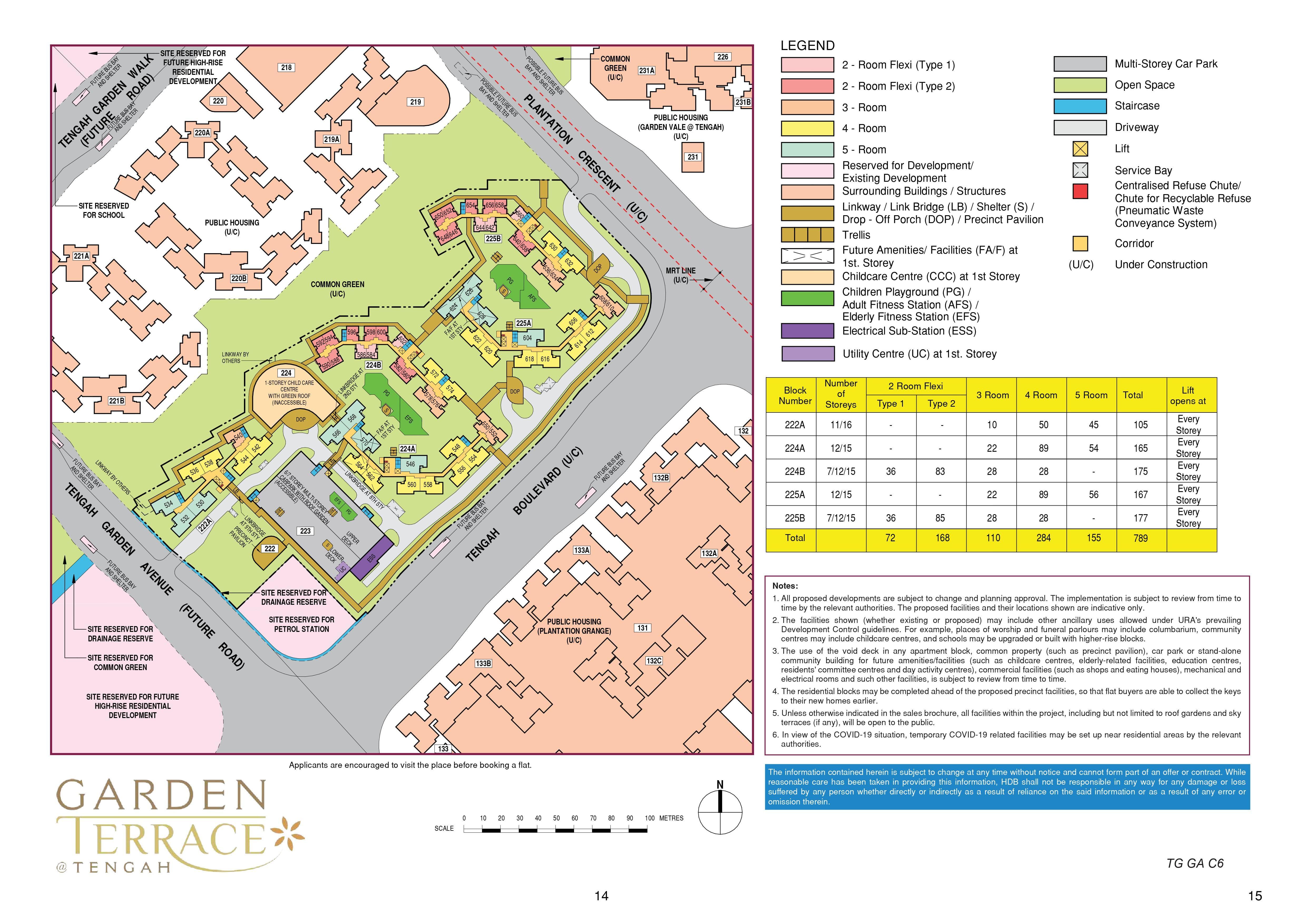 Garden Terrace @ Tengah Site Plan
