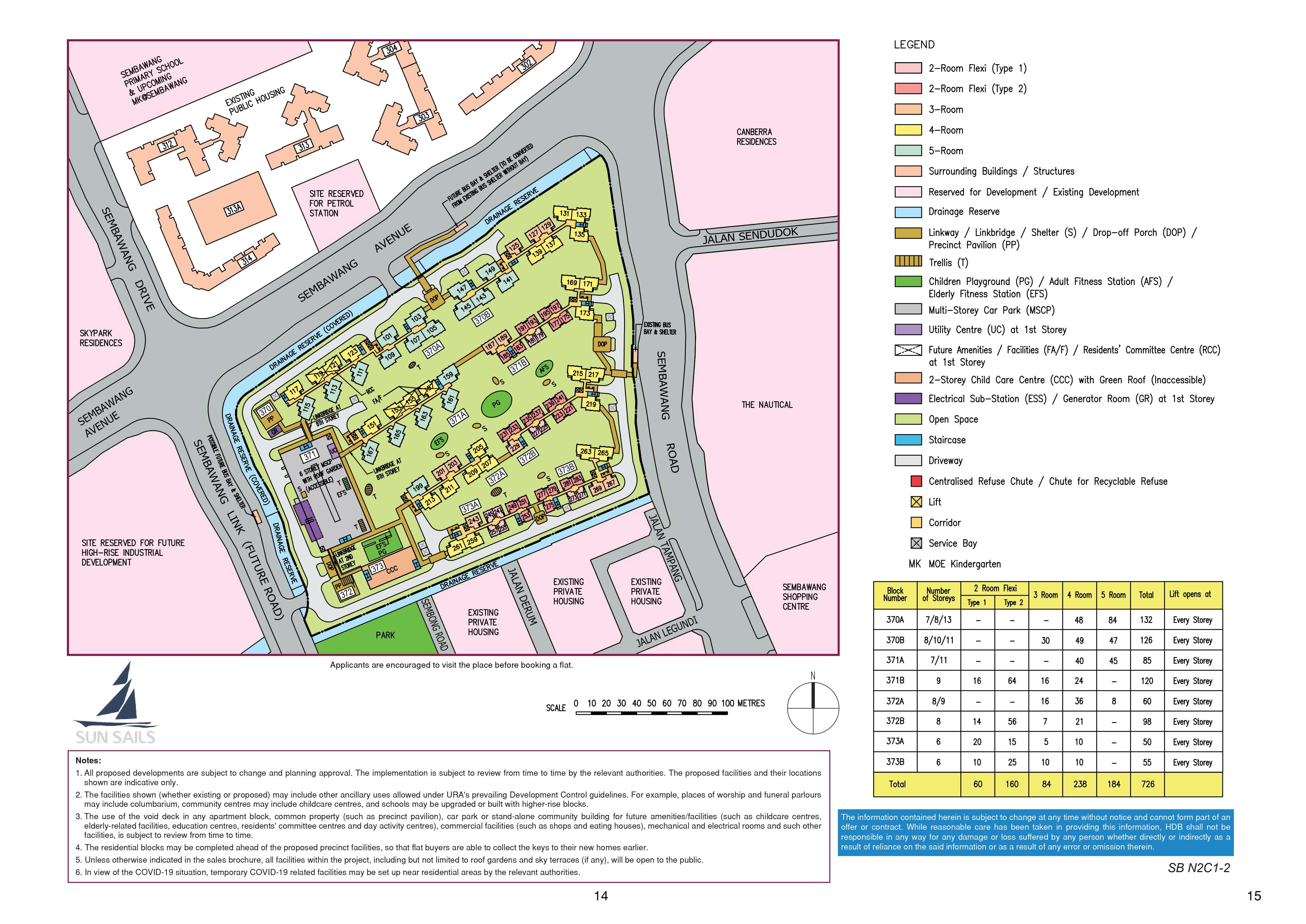 Sun Sails Site Plan
