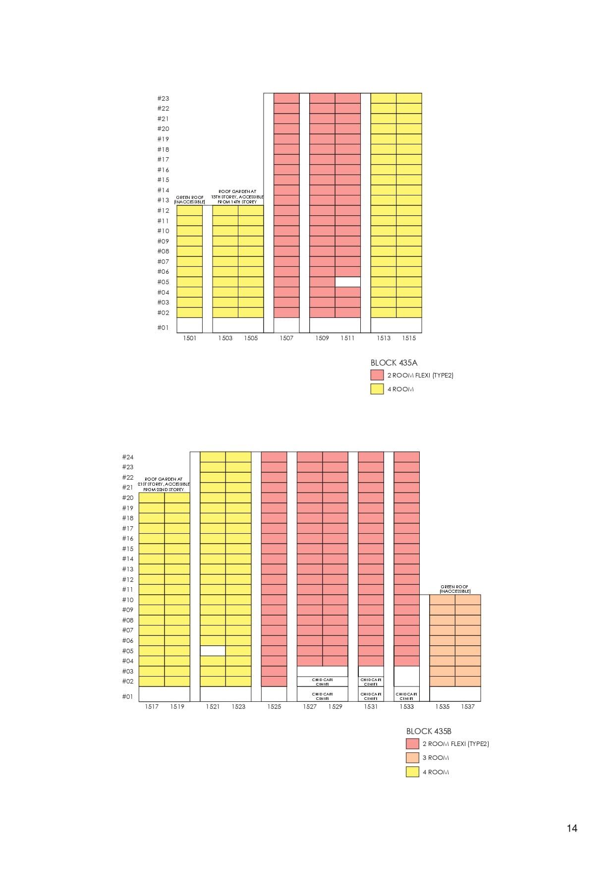 Punggol Point Crown Unit Distribution